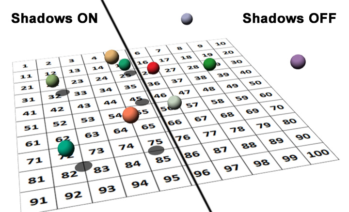Planar shadows sample showing difference between rendering shadows or not