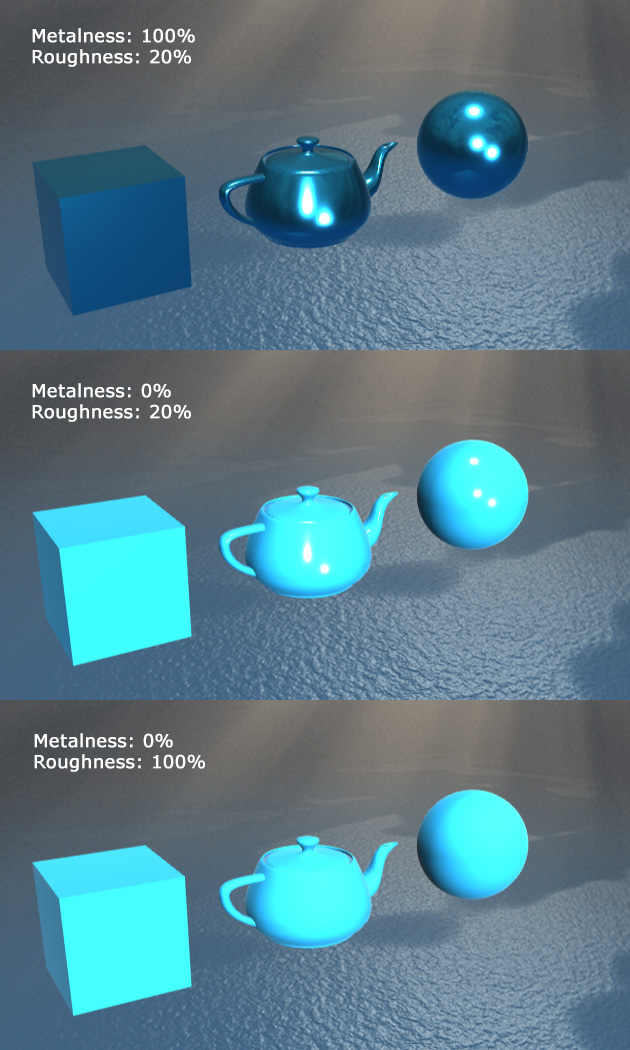 models with different metalness and roughness values